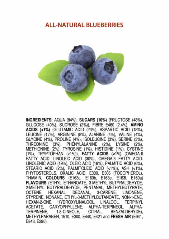 ingredients-of-all-natural-blueberries-p