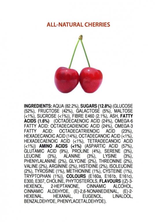 ingredients-of-all-natural-cherries-engl