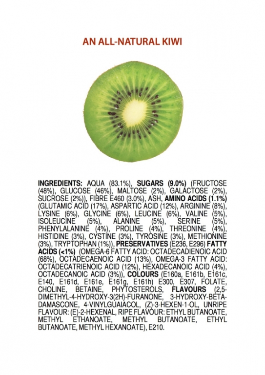 ingredients-of-an-all-natural-kiwi-poste