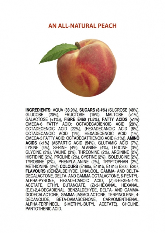 ingredients-of-an-all-natural-peach-post