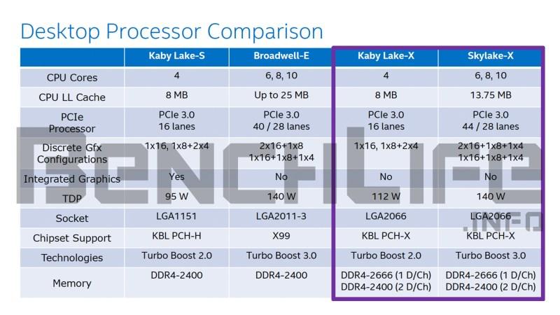 kaby-lake-x[1].jpg