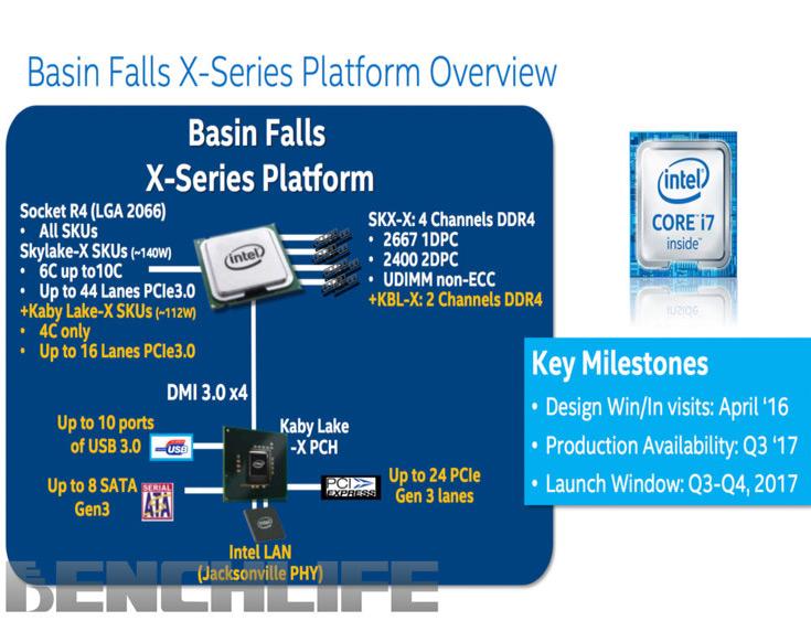Intel-X299-Basin-Falls-Platform-1000x563[3].jpg