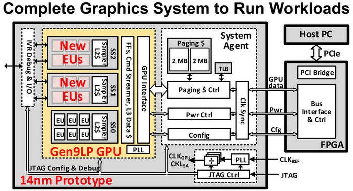 Intel_dGPU_01.jpg