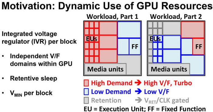 Intel_dGPU_03.jpg