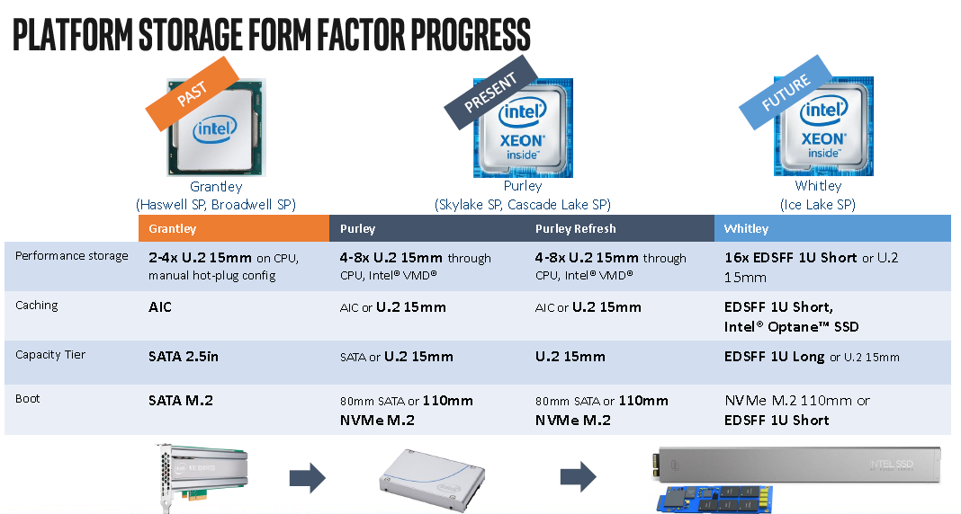 Intel-Xeon-CPU-Families_large[1].png
