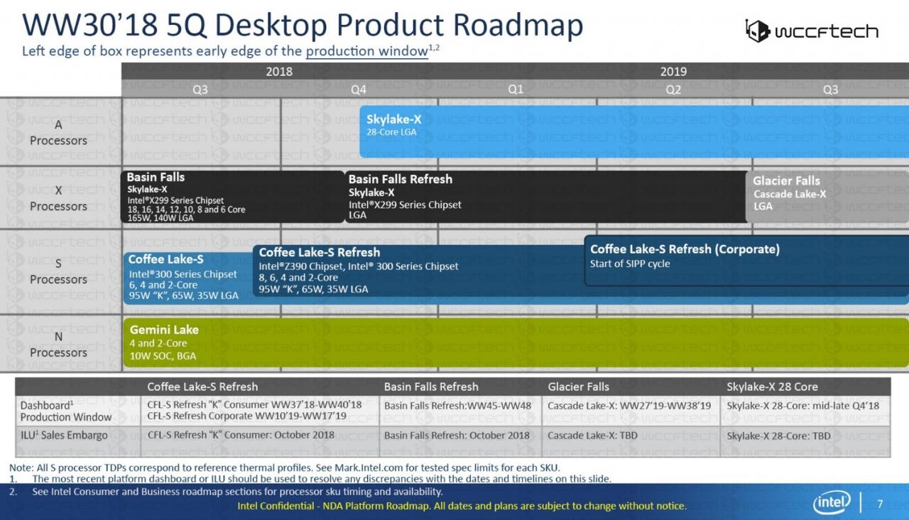 Intel-Roadmap-2018-2019_02[1].jpg