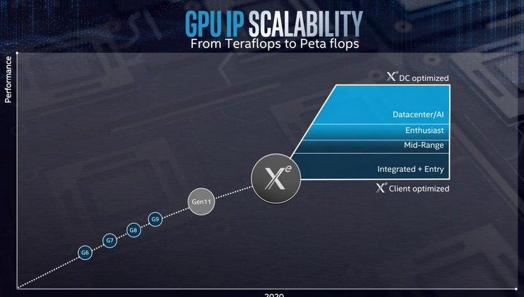 Intel_Xe_02.jpg