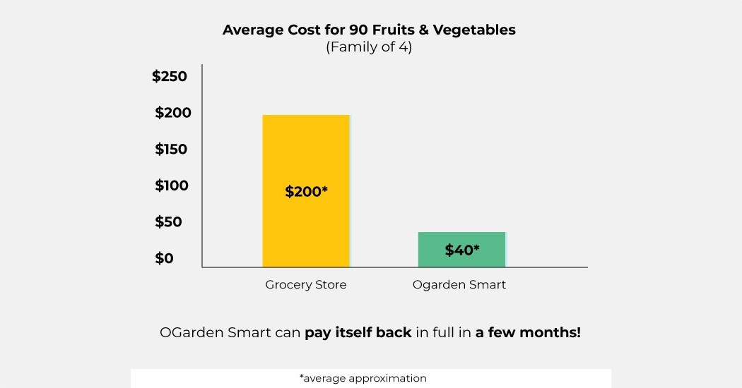 ogarden_smart_gardening_system_14.jpg