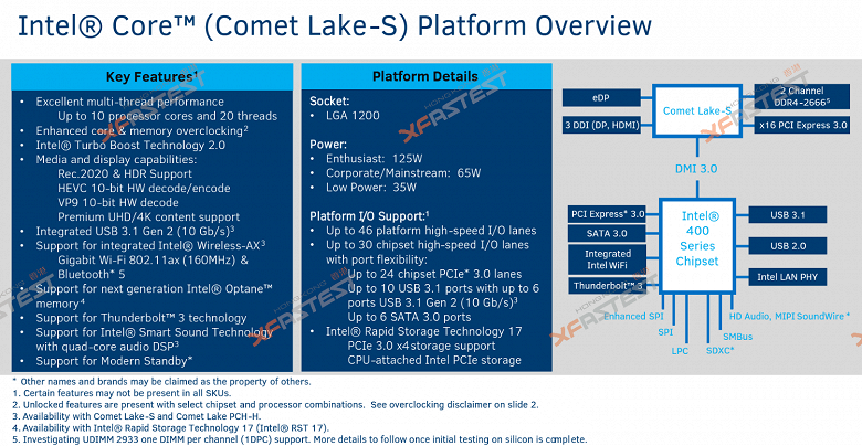 Intel-Comet-Lake-S-Intel-10th-Gen-Core-series_large.png