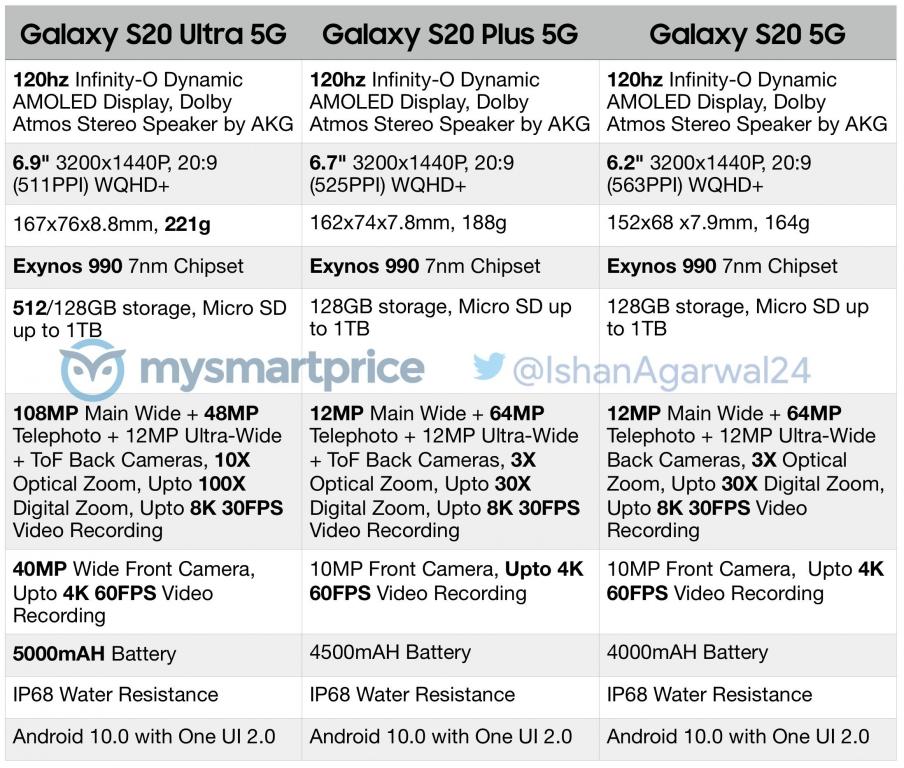 Samsung-Galaxy-S20-Series-Full-Specs_large[1].jpg