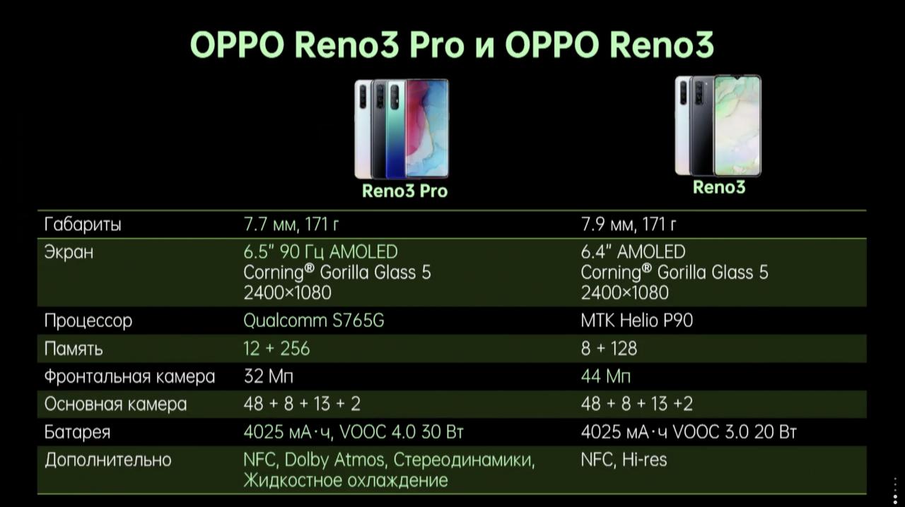 reno3pro_11_large[1].png