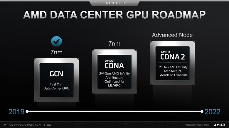 AMD-CDNA-GPU-Roadmap_large.jpg
