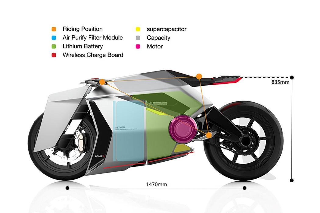 aether_air_purifying_bike_4.jpg